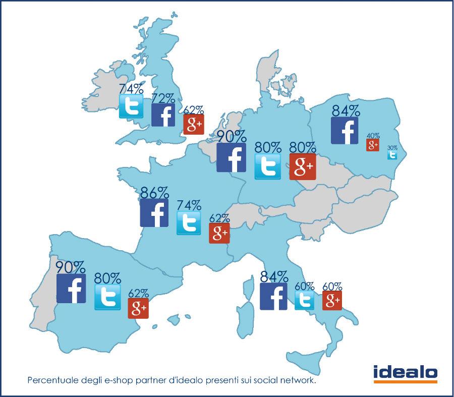 Europa_Social